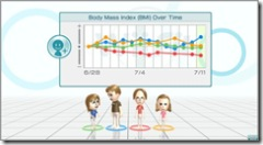 WiiFit_Stat