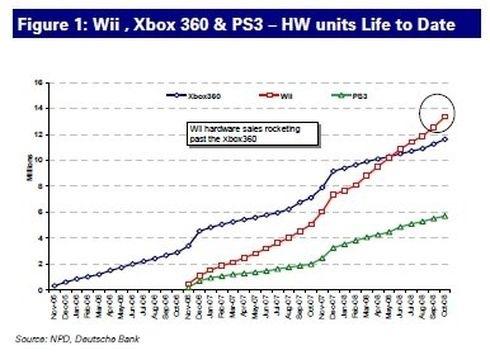 charts-US_console_hardware