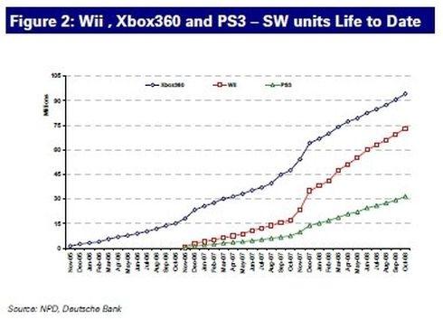 charts-US_sofware