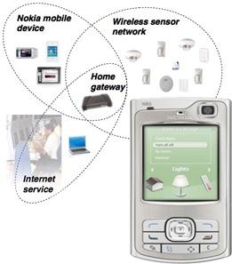 Nokia_Home_Control_Center