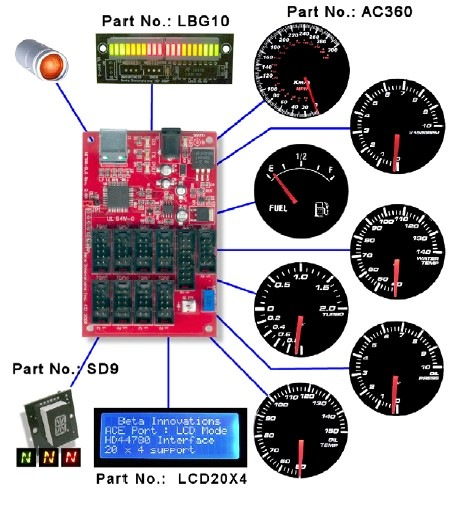 USB_Card_Gauge_Speed_RPM
