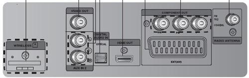 Samsung_HTZ-210_connectique