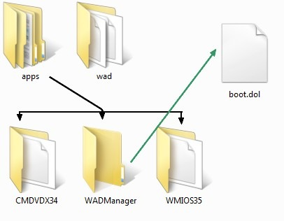 WadManager