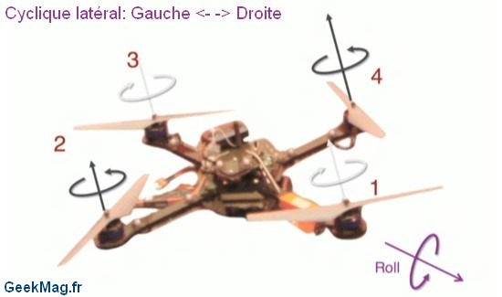 03_Roll_quadcopter