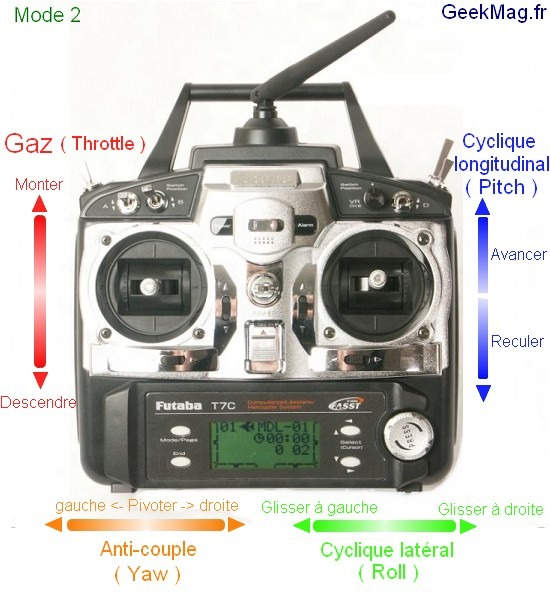 Quad_RC_Yaw_Roll_Pitch_Gaz
