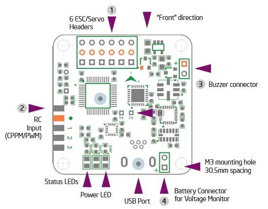 Schéma de raccordement de Naze32