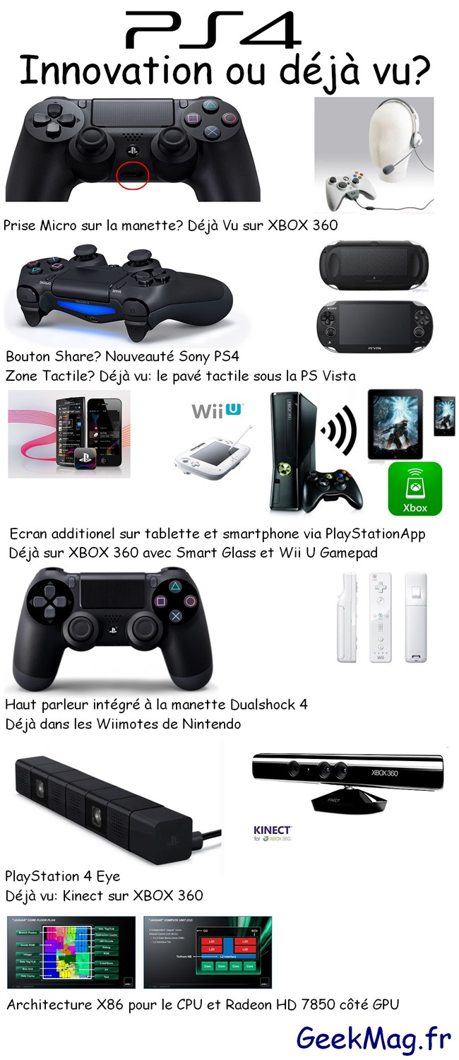 PS4_infographie