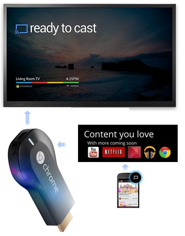 Dongle_Google_Cast