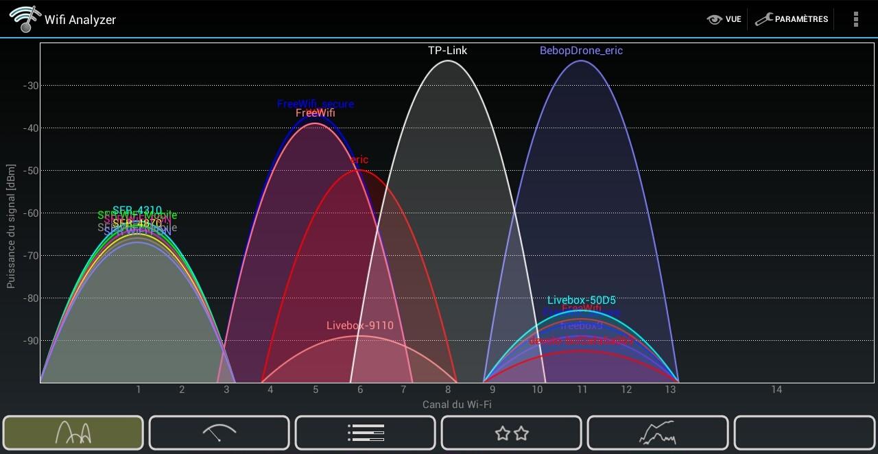 Parrot_Bebop_max_power_transmit_dBm